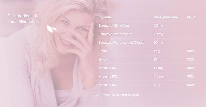 vampate di calore al viso non in menopausa